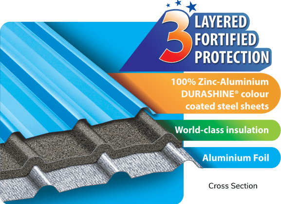 3 layered fortified protection for your home