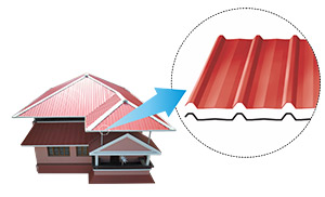 DURASHINE® Roof and Wall sheets