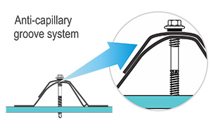 Durashines anti-capillary groove ensures leak-proof roof