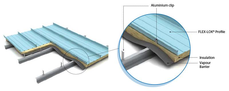 FLEX-LOK® single skin with insulation