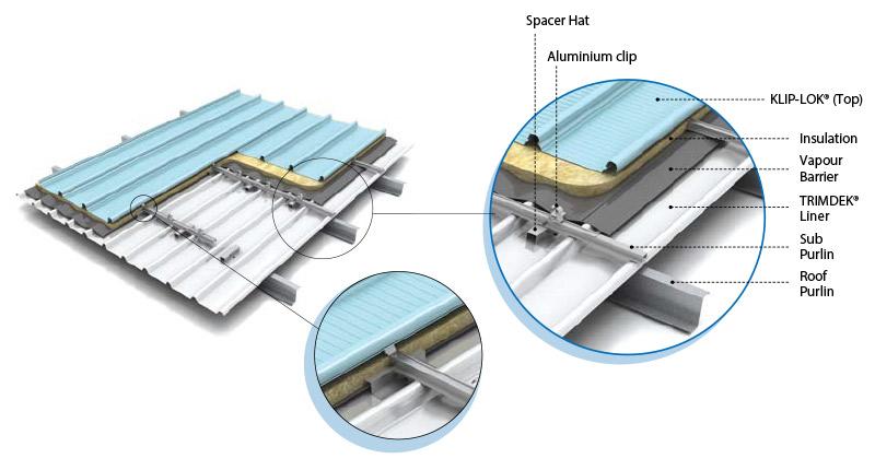 KLIP-LOK® double skin with insulation