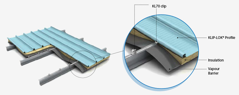 KLIP-LOK® single skin with insulation