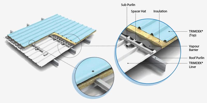 TRIMDEK® double skin with insulation