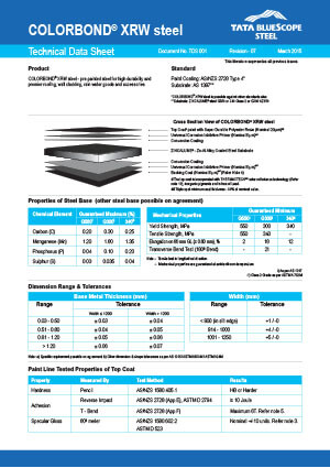 colorbond XRW data sheet
