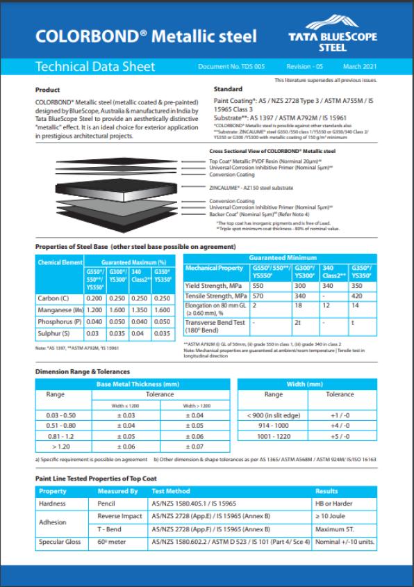 colorbond metalic data sheet
