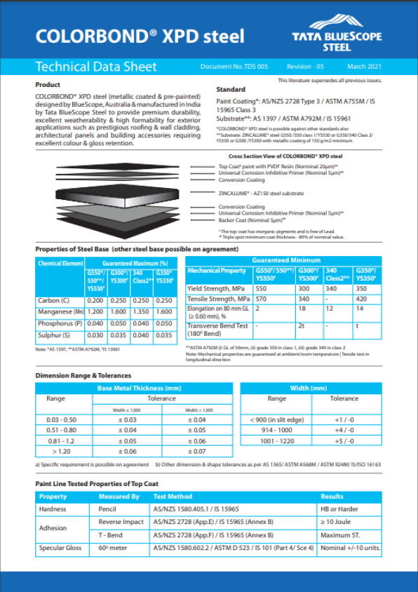 colorbond XPD data sheet